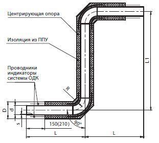 Труба в ППУ изоляции. Трубопроводы в ППУ изоляции. Фасонные части ...